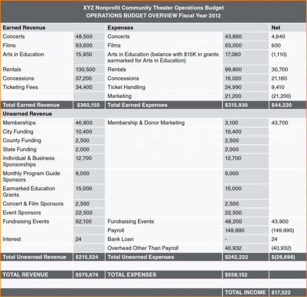 Trucking Spreadsheet Templates Intended For Trucking Spreadsheet Templates Beautiful Truck Driver Expense Sample