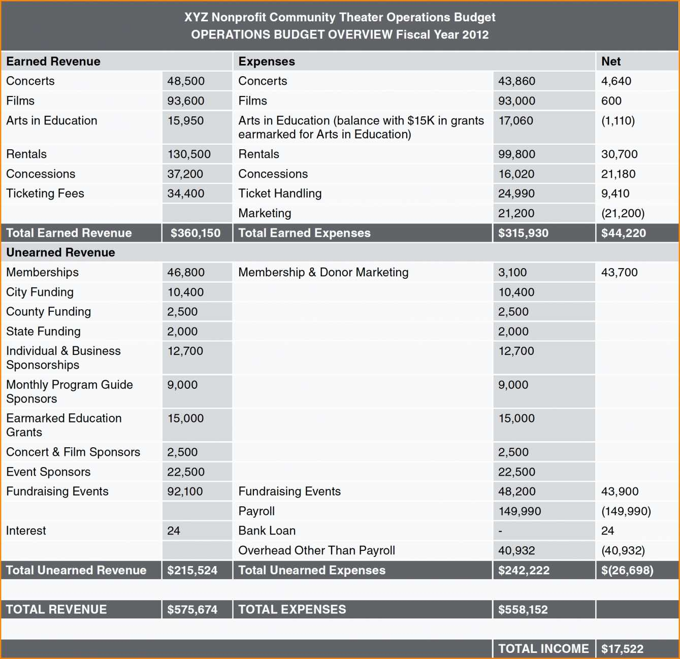 Trucking Spreadsheet Templates Intended For Trucking Spreadsheet Templates Beautiful Truck Driver Expense Sample