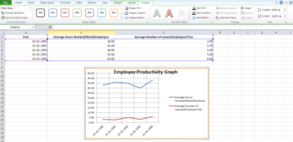 Turn Excel Spreadsheet Into Graph Throughout How To Make A Graph In Excel: A Stepstep Detailed Tutorial
