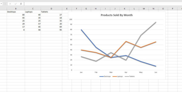 Turn Excel Spreadsheet Into Graph Throughout How To Make And Format A Line Graph In Excel