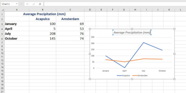 Turn Excel Spreadsheet Into Graph Within How To Make And Format A Line Graph In Excel