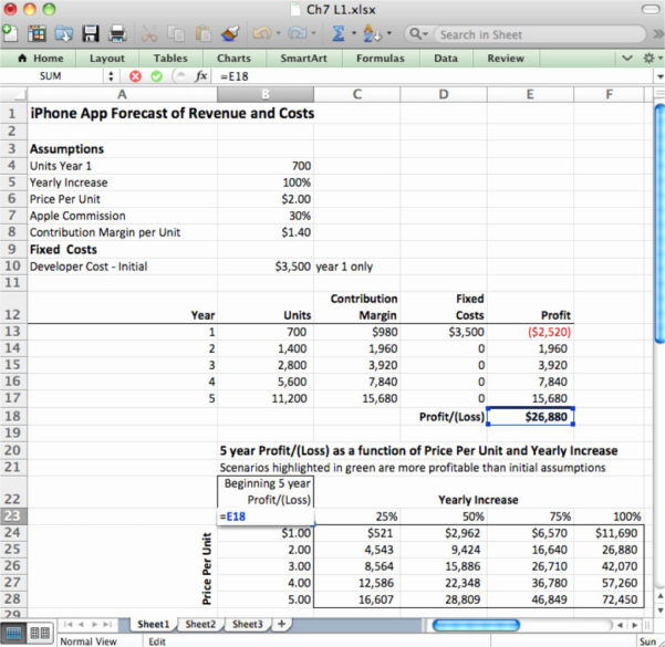 Turn Excel Spreadsheet Into Web Application Throughout How To Turn An Excel Spreadsheet Into A Sophisticated Web App Unique