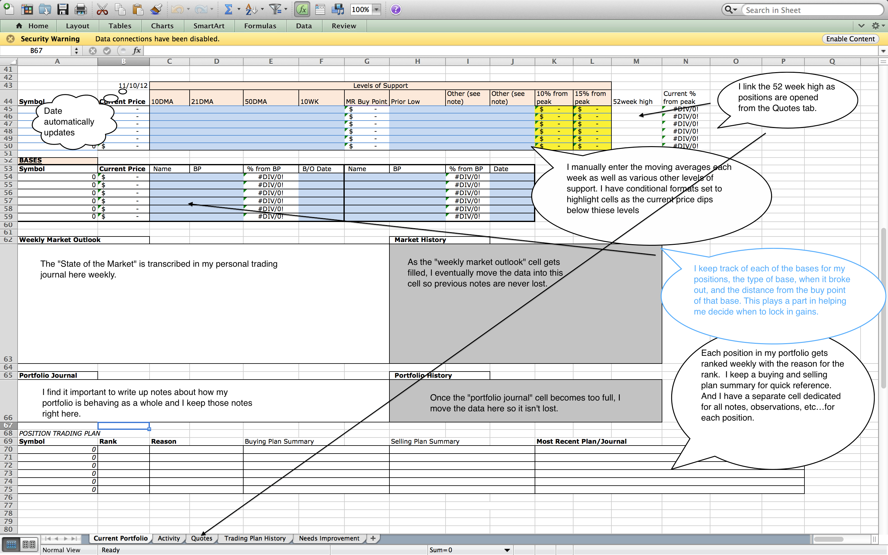 Turtle Trading System Excel Spreadsheet Regarding How To Create Your Own Trading Journal In Excel
