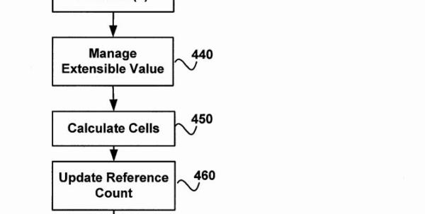 Types Of Spreadsheet Software Regarding Different Types Of Spreadsheet Software Fresh Free Microsoft