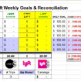 Uber Accounting Spreadsheet Throughout The Uber/lyft Goals  Reconciliation Excel Spreadsheet
