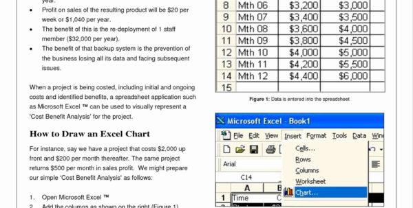 Uber Driver Profit Spreadsheet Inside Uber Driver Spreadsheet Best Of Tax Deduction Worksheet For Truck