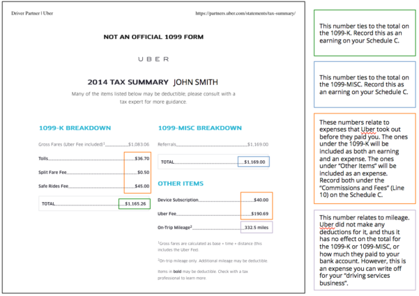 Uber Driver Profit Spreadsheet Regarding Day 6: Everything Uber Drivers Should Know About Filing Taxes