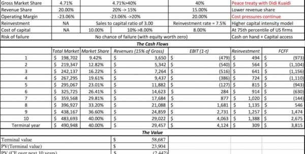 Uber Excel Spreadsheet In Uber Driver Spreadsheet Uk Tax Excel Sheet Expense Worksheet Design