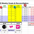 Uber Excel Spreadsheet With Regard To The Uber/lyft Goals  Reconciliation Excel Spreadsheet
