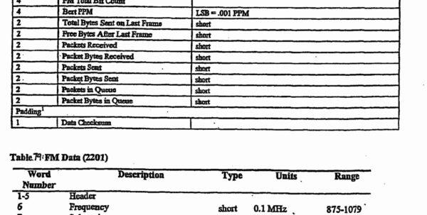 Uber Excel Spreadsheet Within Uber Driver Spreadsheet Expense Excel Uk Tax Sheet Truck Best