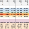 Uk Pension Calculator Spreadsheet Within Calculating Freelancer Income In The Uk  Simplehours