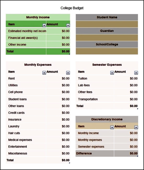Uni Budget Spreadsheet Inside Example Of College Student Budgetsheet Template Free Printable For