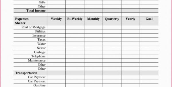 Uni Budget Spreadsheet With Regard To Financial Budget Spreadsheet Example Of Sheet Spending Tracker