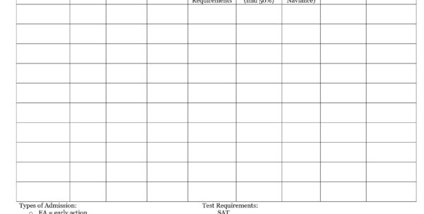 University Comparison Spreadsheet Pertaining To 13  College Comparison Worksheet  Resumepackage