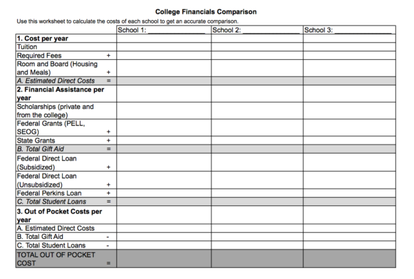 University Comparison Spreadsheet With College Comparison Spreadsheet Cost Excel Template Sample Worksheets