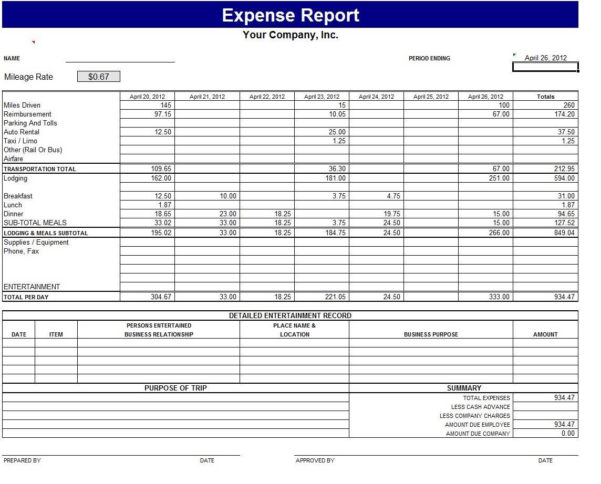 Up2Date Bookkeeping Spreadsheet Inside Bookkeeping Spreadsheet Template  Pulpedagogen Spreadsheet Template