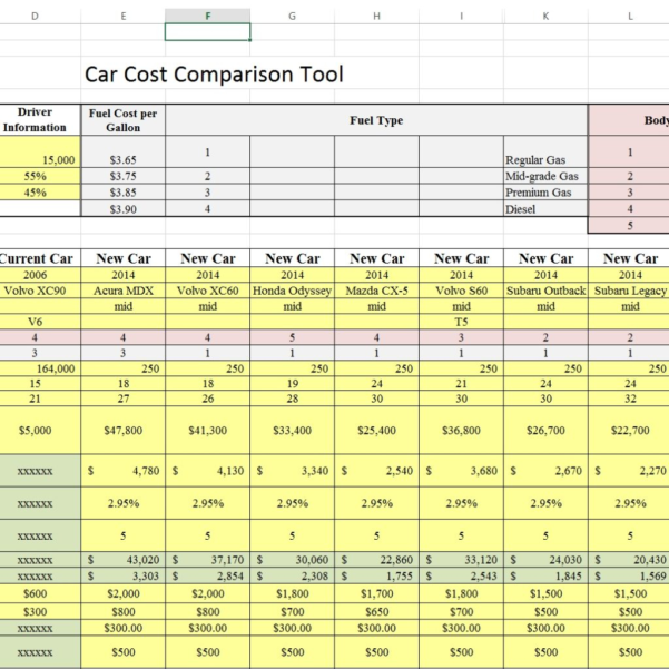Used Car Comparison Spreadsheet For Sheet Company Car Comparison Spreadsheet Vehicle Cost Used Excel