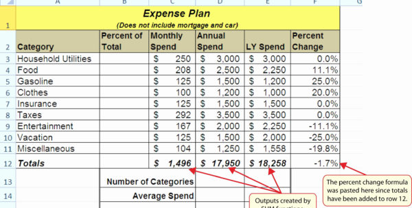 Utility Accrual Spreadsheet With Regard To Vacation Accrual Calculator Excel Best Of Vacation Accrual