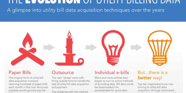 Utility Bill Analysis Spreadsheet For Urjanet  The Evolution Of Utility Bill Data Utility Bill Analysis Spreadsheet Google Spreadsheet
