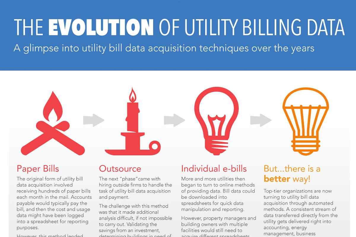 Utility Bill Analysis Spreadsheet For Urjanet  The Evolution Of Utility Bill Data