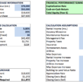 Utility Bill Analysis Spreadsheet Inside Analyzing Investment Real Estate – Cody A. Ray