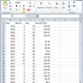 Utility Bill Analysis Spreadsheet Inside Heatspring Magazine – How To Normalize Energy Consumption For