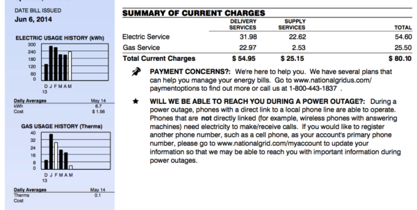 Utility Bill Analysis Spreadsheet Pertaining To Electric Bill Template Electrician Invoice Excel Electricity Sample Utility Bill Analysis Spreadsheet Google Spreadsheet