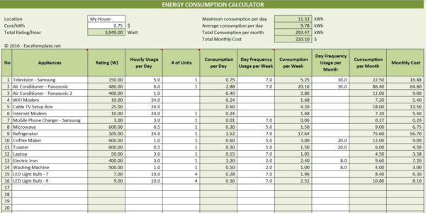 Utility Bill Analysis Spreadsheet Within Electricity Consumption Calculator  Excel Templates