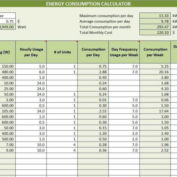 Utility Tracker Spreadsheet With Utility Tracking Spreadsheet With Plus Together As Well Template