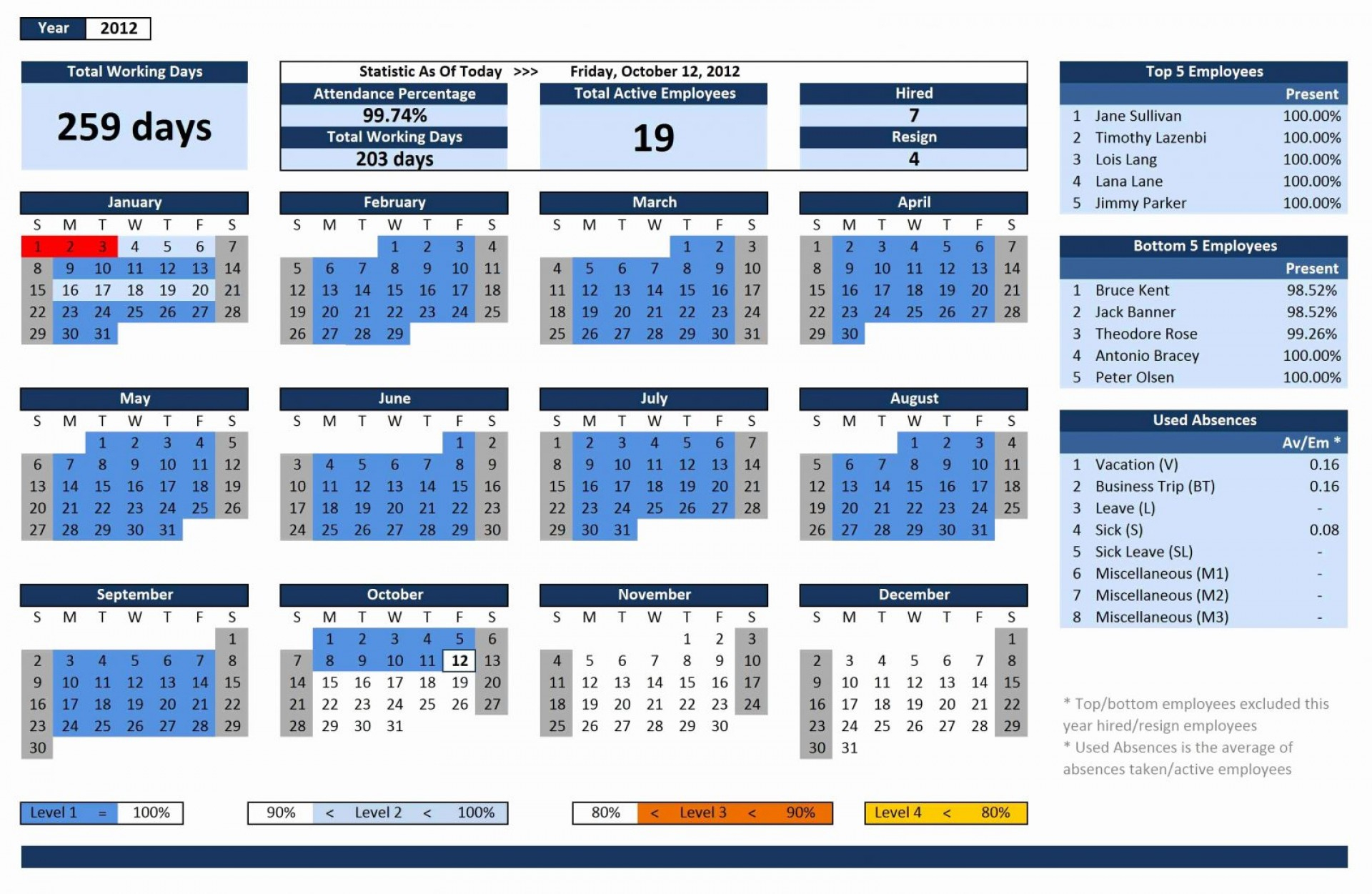 Vacation And Sick Time Tracking Spreadsheet With 016 Template Ideas Vacation And Sick Time Tracking Spreadsheet Sheet