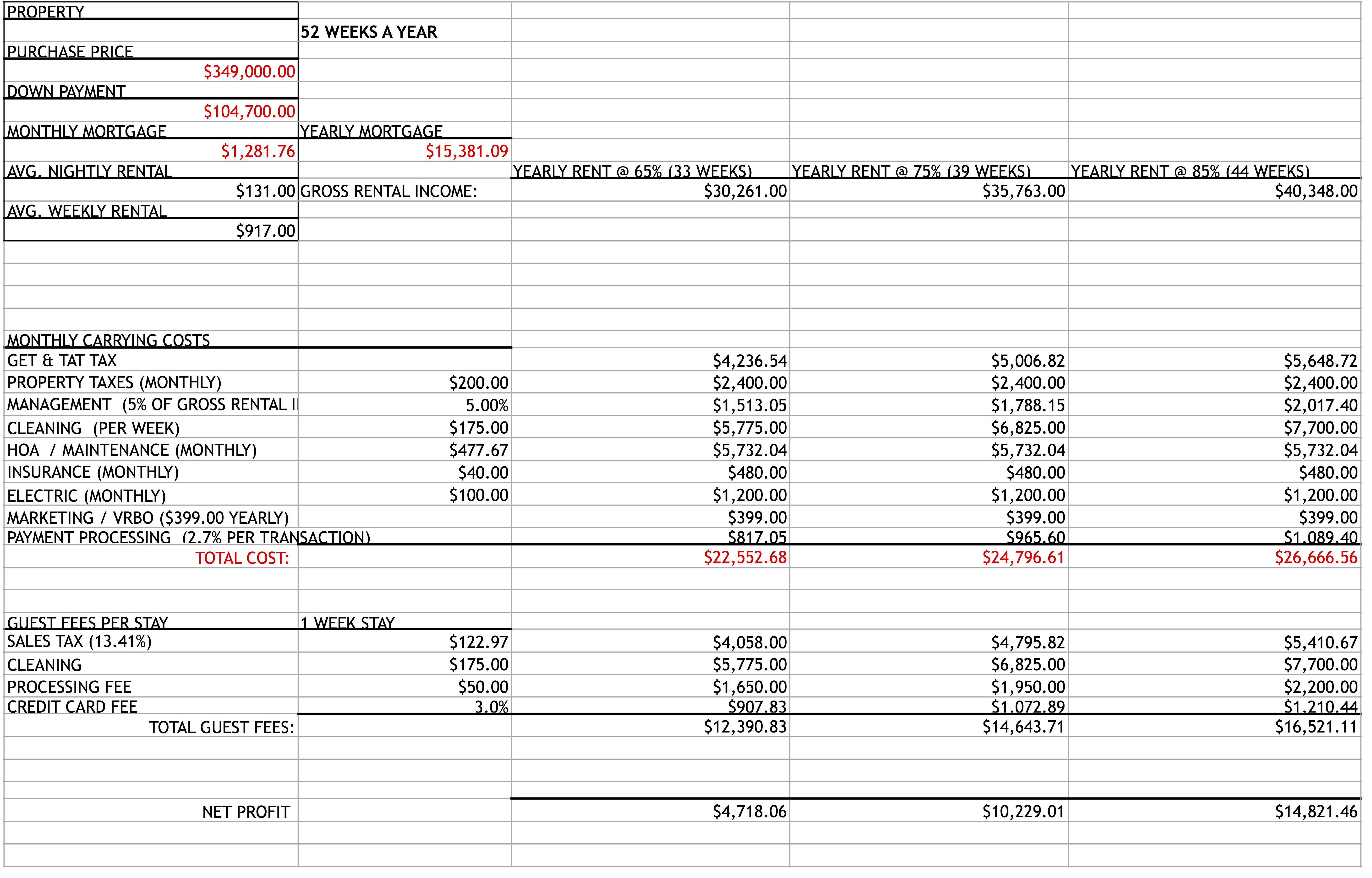 Vacation Rental Spreadsheet With Vacation Rental Property Calculator