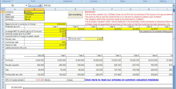 Valuation Spreadsheet Mckinsey Regarding Download Free Intellectual Property Valuation Model, Intellectual