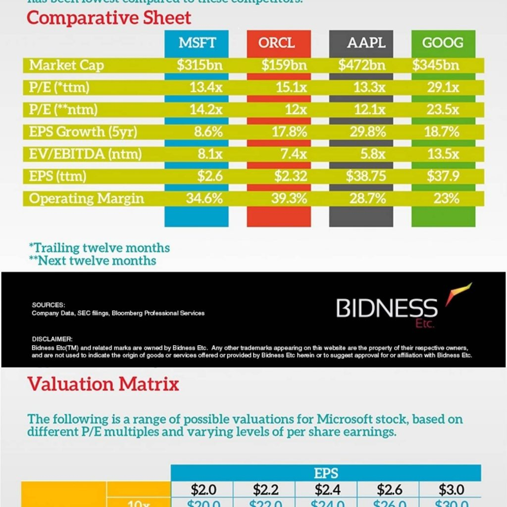 Valuation Spreadsheet Mckinsey Throughout Free Online Business Valuation Calculator  Pulpedagogen Spreadsheet