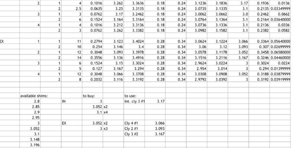 Valve Shim Spreadsheet Throughout Tse Efr Nb2 Build Thread  Page 54  Miata Turbo Forum  Boost Cars