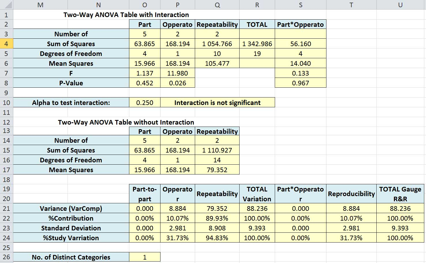 Variance Analysis Excel Spreadsheet For How To Do Gage Rr In Excel