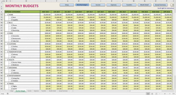 Variance Analysis Excel Spreadsheet Intended For Budget Report Template Flexible Performance Download Example