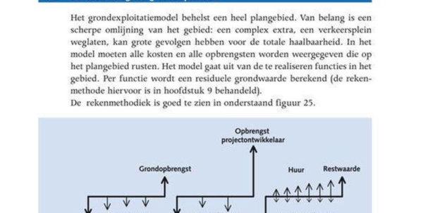 Vastgoedrekenen Met Spreadsheets Download Inside Bol  Vastgoed, Rekenen Met Spreadsheets  9789080249745  P.p.
