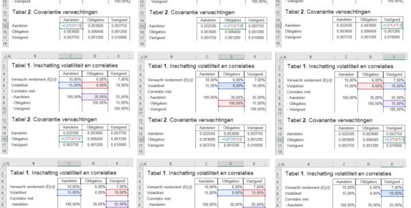 Vastgoedrekenen Met Spreadsheets Pertaining To Epaper Vastgoedrekenen No. 02