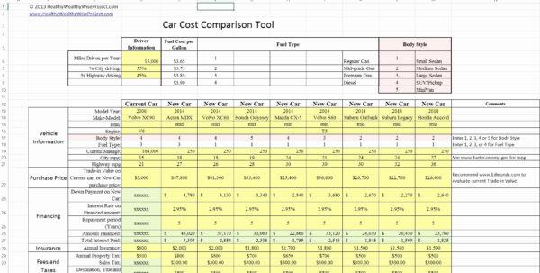 Vehicle Fleet Management Spreadsheet For Fleetntenance Spreadsheet Template Sheet Free Vehicle Log Best Of
