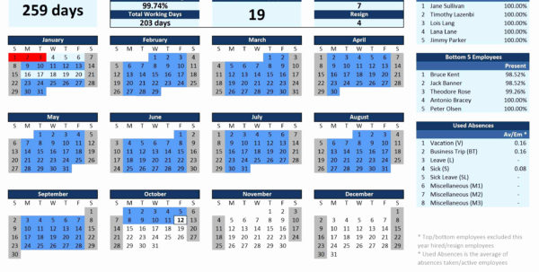 Vehicle Fleet Management Spreadsheet Inside Vehicle Fleet Management Spreadsheet – Spreadsheet Collections