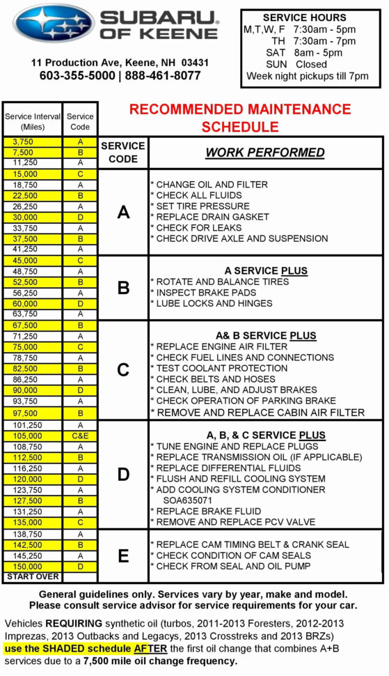 Vehicle Maintenance Tracking Spreadsheet Intended For Vehicle Maintenance Spreadsheet Beautiful Car Maintenance Tracker
