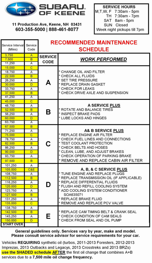 Vehicle Maintenance Tracking Spreadsheet Intended For Vehicle Maintenance Spreadsheet Beautiful Car Maintenance Tracker