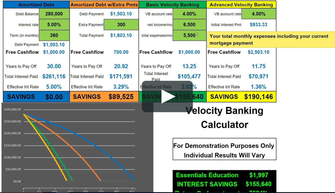 Velocity Banking Spreadsheet Template Intended For Velocity Banking Calculator Demo On Vimeo