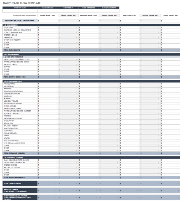 Velocity Banking Spreadsheet Template Throughout Free Account Reconciliation Templates  Smartsheet