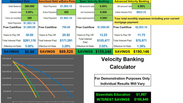 Velocity Banking Spreadsheet Template With Velocity Banking Calculator Demo On Vimeo