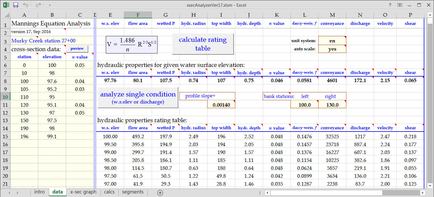 Velocity Banking Spreadsheet Throughout Crosssection Hydraulic Analyzer