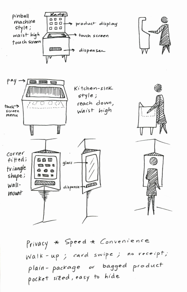 Vending Machine Business Spreadsheet Inside Vending Machine Business Plan Template Fresh Idea Sheet Template