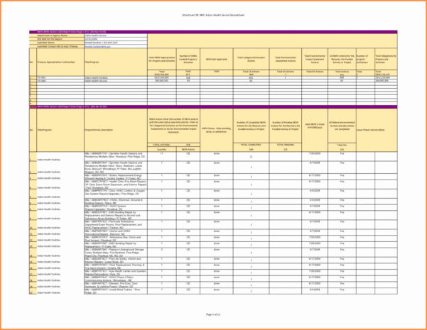 Vending Machine Business Spreadsheet Intended For Vending Machine Inventory Spreadsheet – Theomega.ca