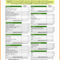 Vending Machine Spreadsheet For Vending Machine Inventory Spreadsheet Group Expenses New Template