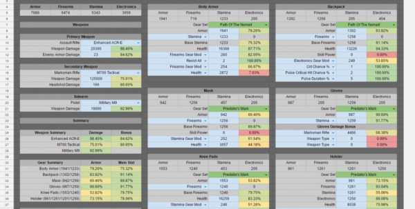 Vendor Spreadsheet Pertaining To Destiny 2 Vendor Spreadsheet  Aljererlotgd Vendor Spreadsheet Google Spreadsheet